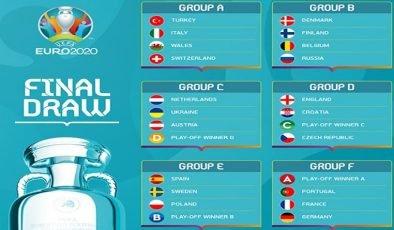 EURO 2020 Kuraları Çekildi, Finlandiya B Grubunda